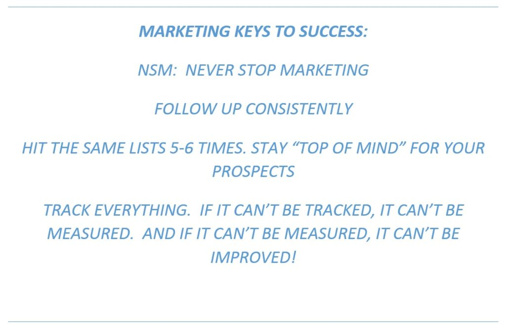 Marketing Keys to Success