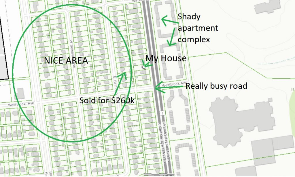 Diagram of where the Chamberlayne House is compared to the house that sold for 200k plus